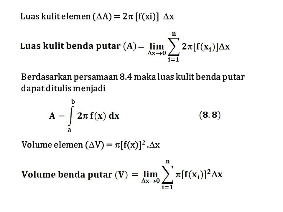 Luas kulit elemen (A) = 2 [f(xi)] x